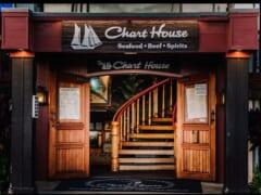 「Chart House/チャートハウス」と「ワイキキ水族館」が無期限休業